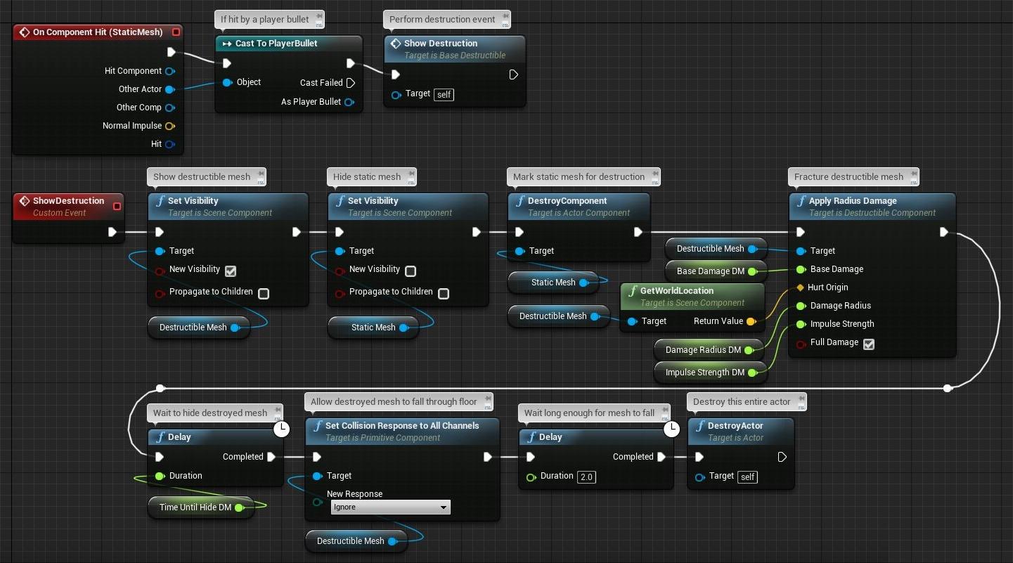 Aaron Millet – Game Development Capstone Blog – Game